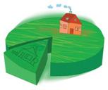 Порядок и сроки приватизации земельного участка